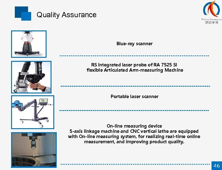 Quality Assurance Blue-ray scanner RS integrated laser probe of RA 7525 SI flexible Articulated