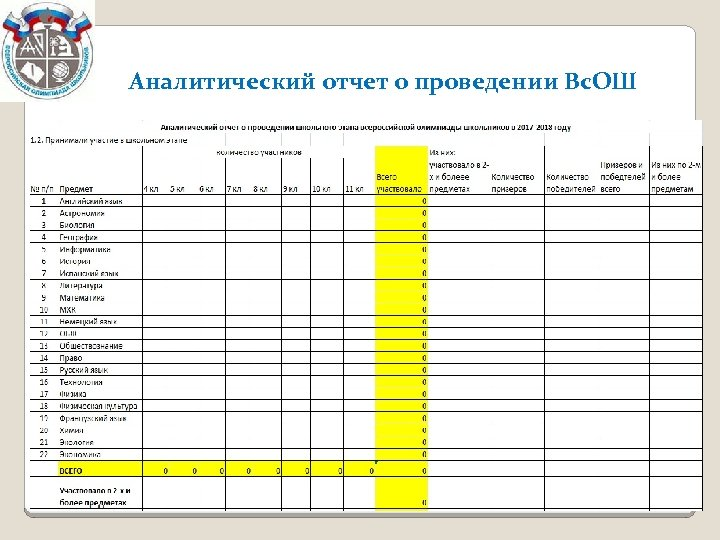 Аналитический отчет о проведении Вс. ОШ