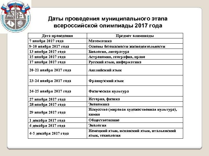Даты проведения муниципального этапа всероссийской олимпиады 2017 года Предмет олимпиады Дата проведения 7 ноября
