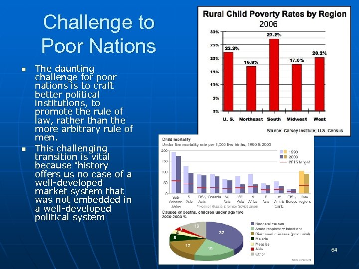 Challenge to Poor Nations n n The daunting challenge for poor nations is to