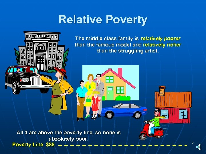 Relative Poverty The middle class family is relatively poorer than the famous model and