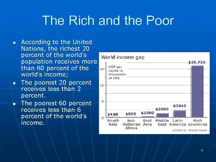 The Rich and the Poor n n n According to the United Nations, the