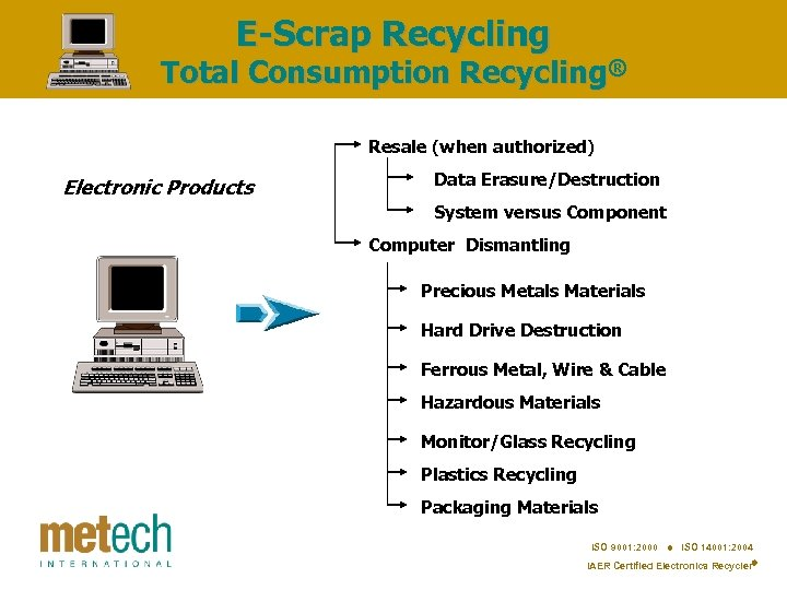 E-Scrap Recycling Total Consumption Recycling® Resale (when authorized) Electronic Products Data Erasure/Destruction System versus