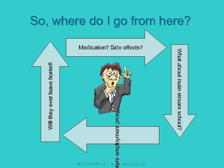 So, where do I go from here? ture employment prospects? Will they ever leave