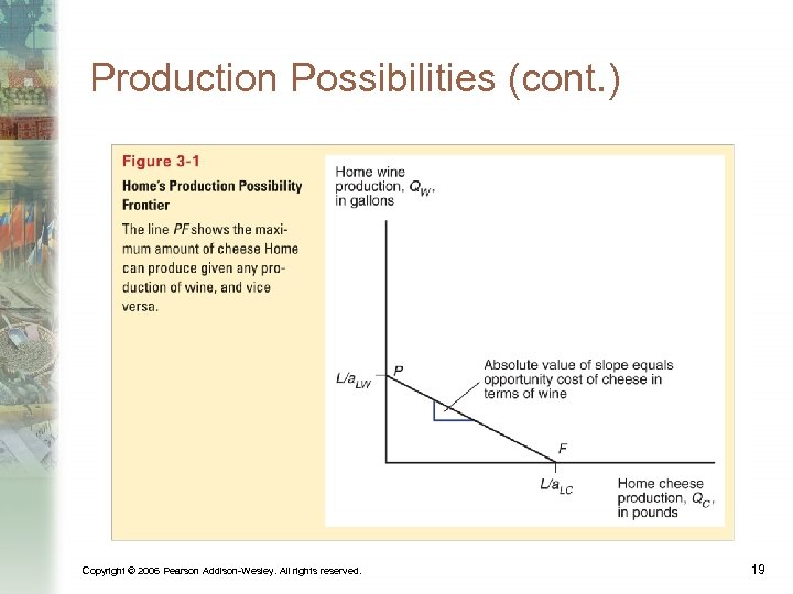 Production Possibilities (cont. ) Copyright © 2006 Pearson Addison-Wesley. All rights reserved. 19