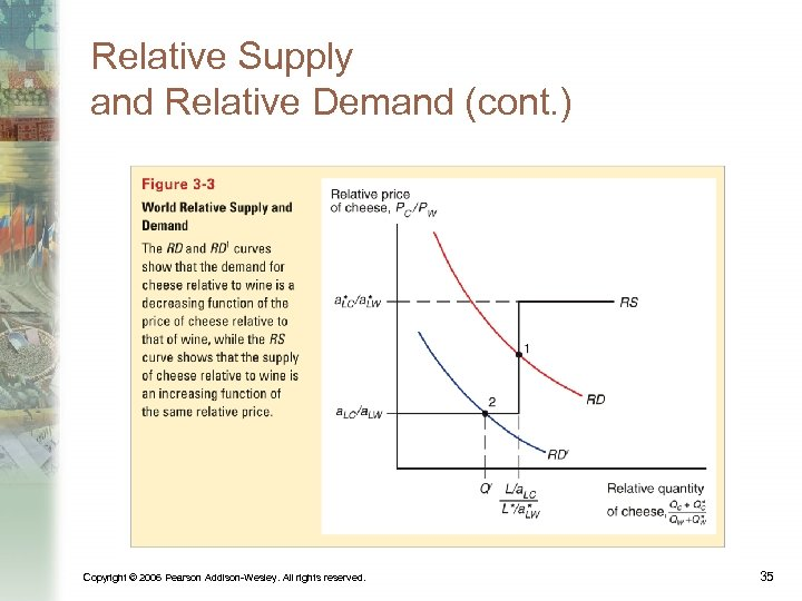 Relative Supply and Relative Demand (cont. ) Copyright © 2006 Pearson Addison-Wesley. All rights