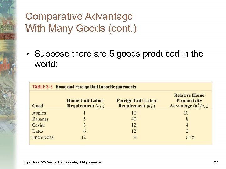Comparative Advantage With Many Goods (cont. ) • Suppose there are 5 goods produced