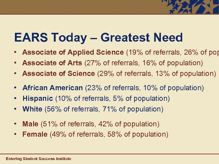 EARS Today – Greatest Need • Associate of Applied Science (19% of referrals, 26%