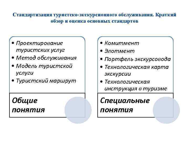Стандартизация туристско-экскурсионного обслуживания. Краткий обзор и оценка основных стандартов • Проектирование туристских услуг •