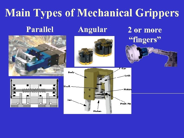 "Main Types of Mechanical Grippers Parallel Angular 2 or more ""fingers"""