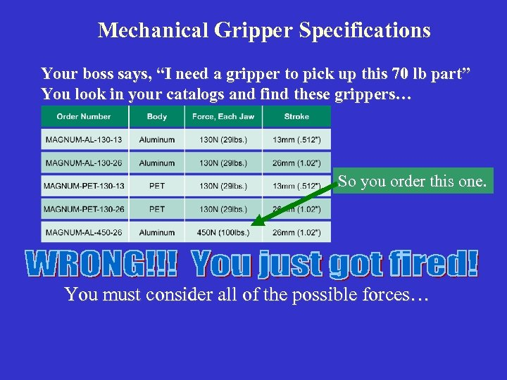 "Mechanical Gripper Specifications Your boss says, ""I need a gripper to pick up this"