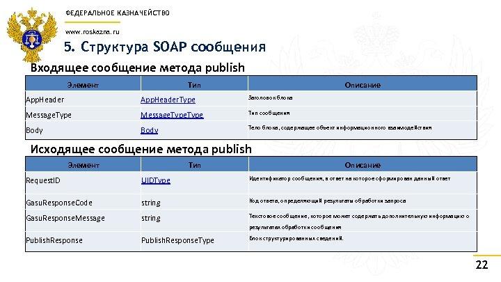 ФЕДЕРАЛЬНОЕ КАЗНАЧЕЙСТВО www. roskazna. ru 5. Структура SOAP сообщения Входящее сообщение метода publish Элемент
