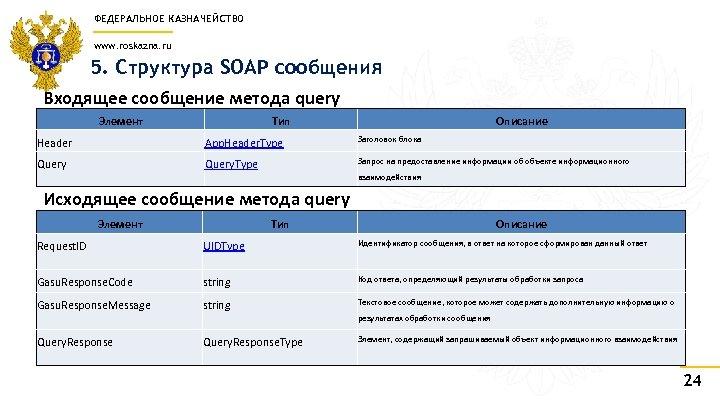 ФЕДЕРАЛЬНОЕ КАЗНАЧЕЙСТВО www. roskazna. ru 5. Структура SOAP сообщения Входящее сообщение метода query Элемент