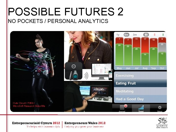 POSSIBLE FUTURES 2 NO POCKETS / PERSONAL ANALYTICS Cute Circuit / Fit. Bit /