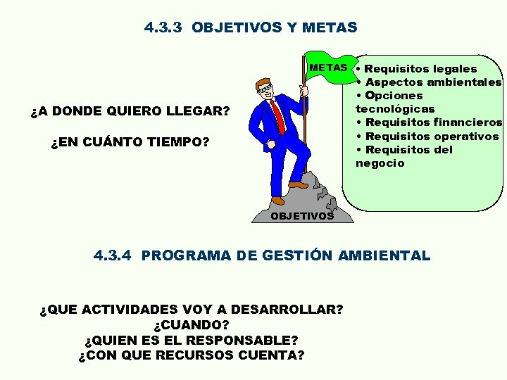 4. 3. 3 OBJETIVOS Y METAS • Requisitos legales • Aspectos ambientales • Opciones