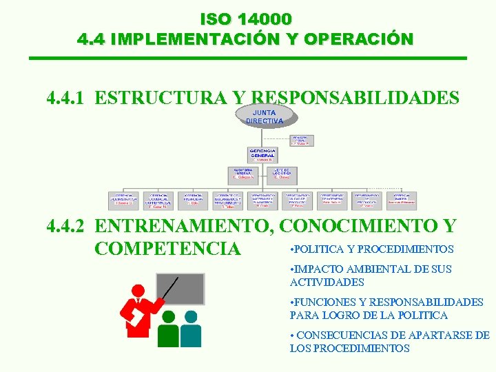 ISO 14000 4. 4 IMPLEMENTACIÓN Y OPERACIÓN 4. 4. 1 ESTRUCTURA Y RESPONSABILIDADES JUNTA