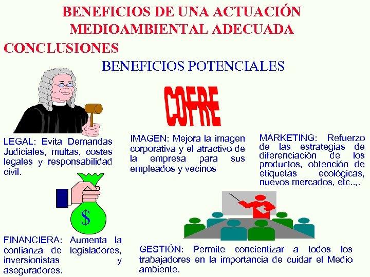 BENEFICIOS DE UNA ACTUACIÓN MEDIOAMBIENTAL ADECUADA CONCLUSIONES BENEFICIOS POTENCIALES LEGAL: Evita Demandas Judiciales, multas,