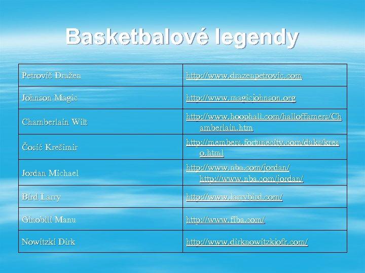Basketbalové legendy Petrovič Dražen Johnson Magic http: //www. magicjohnson. org Chamberlain Wilt http: //www.