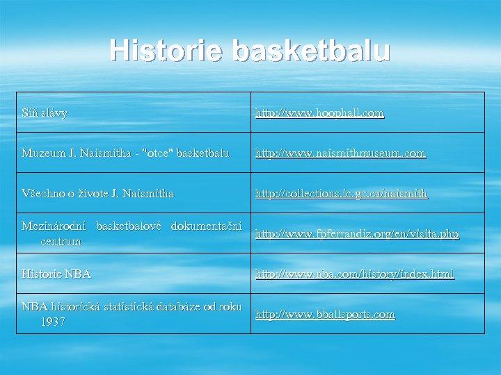 Historie basketbalu Síň slávy http: //www. hoophall. com Muzeum J. Naismitha -