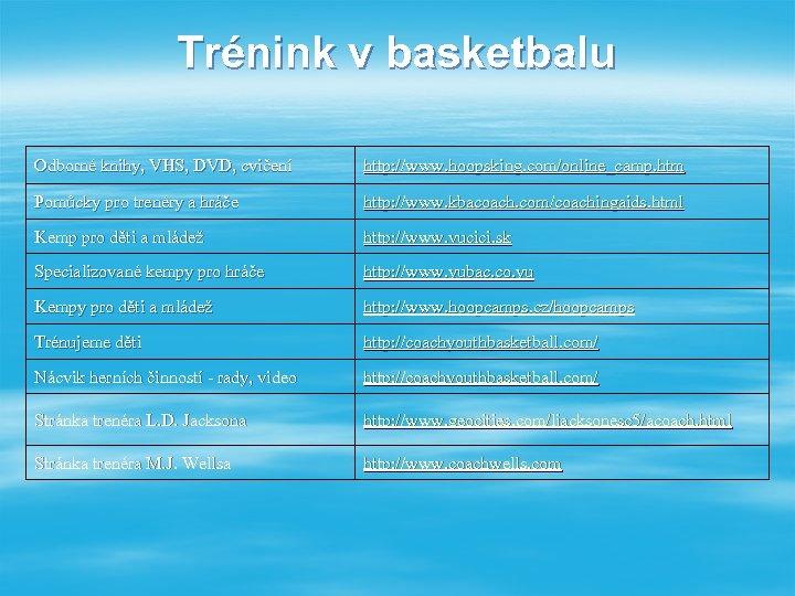 Trénink v basketbalu Odborné knihy, VHS, DVD, cvičení Pomůcky pro trenéry a hráče http: