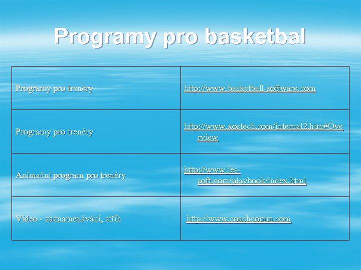 Programy pro basketbal Programy pro trenéry http: //www. basketball-software. com Programy pro trenéry http: