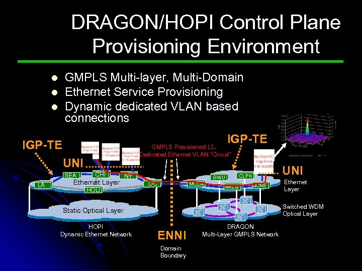 DRAGON/HOPI Control Plane Provisioning Environment GMPLS Multi-layer, Multi-Domain Ethernet Service Provisioning Dynamic dedicated VLAN