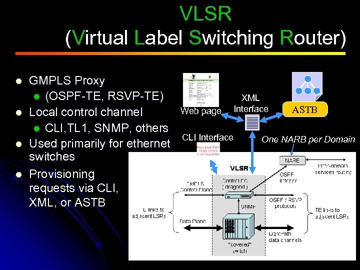 VLSR (Virtual Label Switching Router) l l GMPLS Proxy l (OSPF-TE, RSVP-TE) Local control