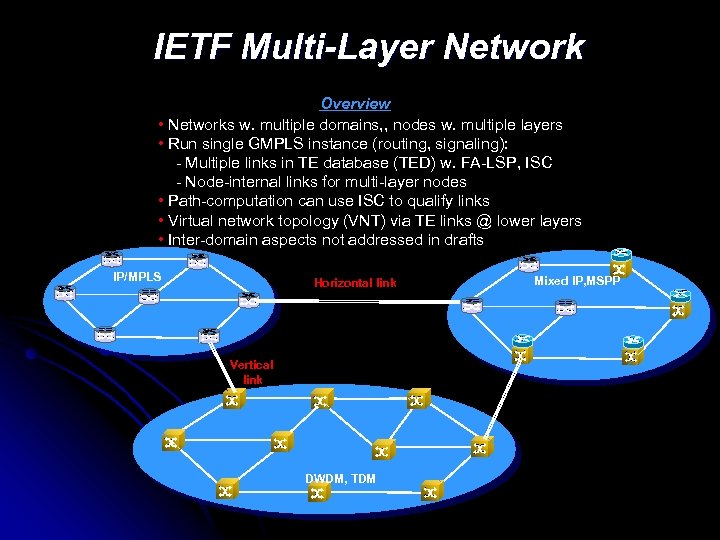 IETF Multi-Layer Network Overview • Networks w. multiple domains, , nodes w. multiple layers