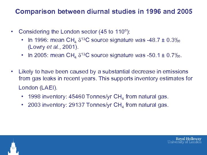 Comparison between diurnal studies in 1996 and 2005 • Considering the London sector (45