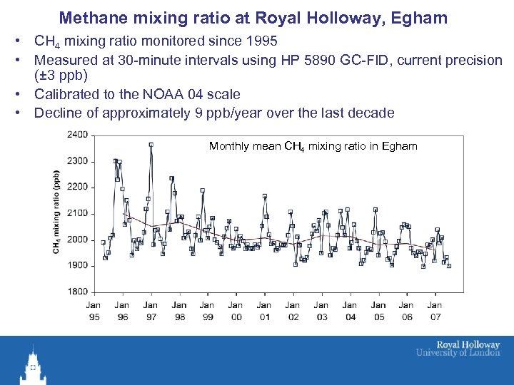 Methane mixing ratio at Royal Holloway, Egham • CH 4 mixing ratio monitored since