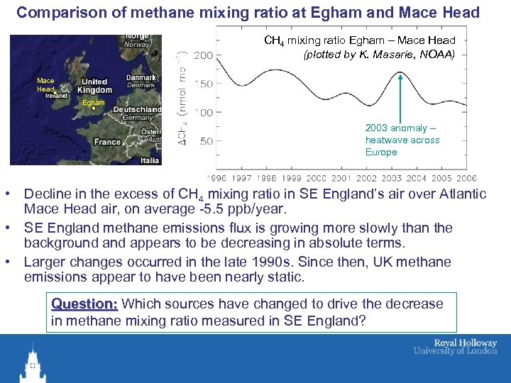 Comparison of methane mixing ratio at Egham and Mace Head CH 4 mixing ratio