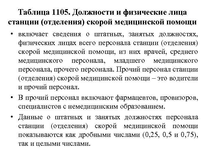 Таблица 1105. Должности и физические лица станции (отделения) скорой медицинской помощи • включает сведения