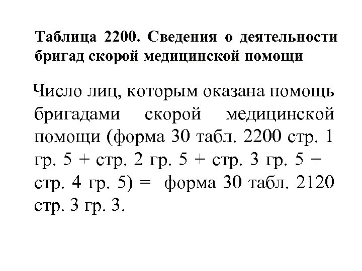 Таблица 2200. Сведения о деятельности бригад скорой медицинской помощи Число лиц, которым оказана помощь