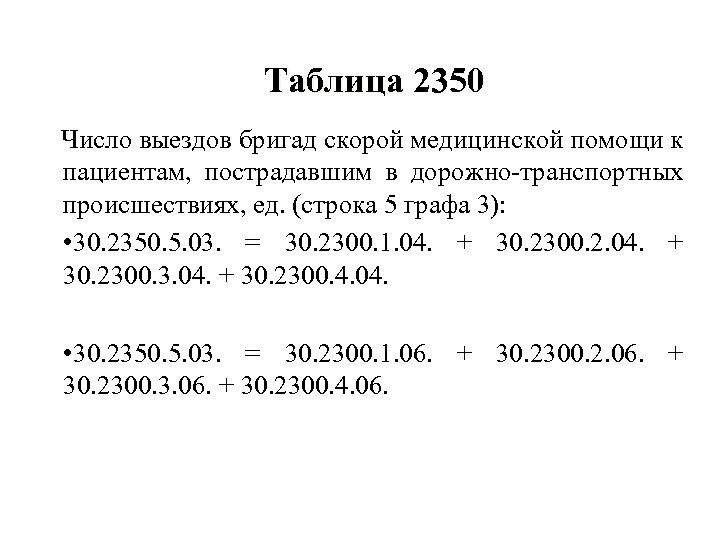 Таблица 2350 Число выездов бригад скорой медицинской помощи к пациентам, пострадавшим в дорожно-транспортных происшествиях,