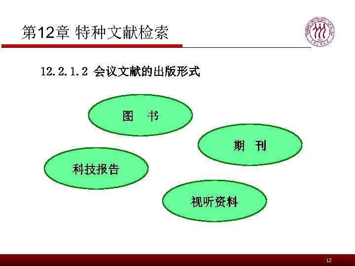第 12章 特种文献检索 12. 2. 1. 2 会议文献的出版形式 图 书 期 刊 科技报告 视听资料