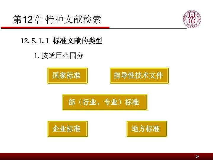 第 12章 特种文献检索 12. 5. 1. 1 标准文献的类型 1. 按适用范围分 国家标准 指导性技术文件 部(行业、专业)标准 企业标准