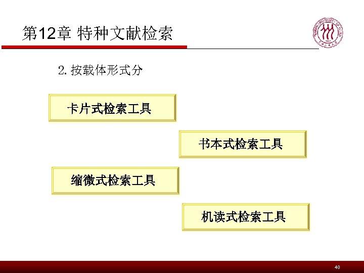 第 12章 特种文献检索 2. 按载体形式分 卡片式检索 具 书本式检索 具 缩微式检索 具 机读式检索 具 40