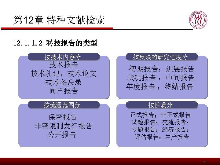 第 12章 特种文献检索 12. 1. 1. 2 科技报告的类型 按技术内容分 按反映的研究进度分 技术报告 技术札记;技术论文 技术备忘录 同户报告