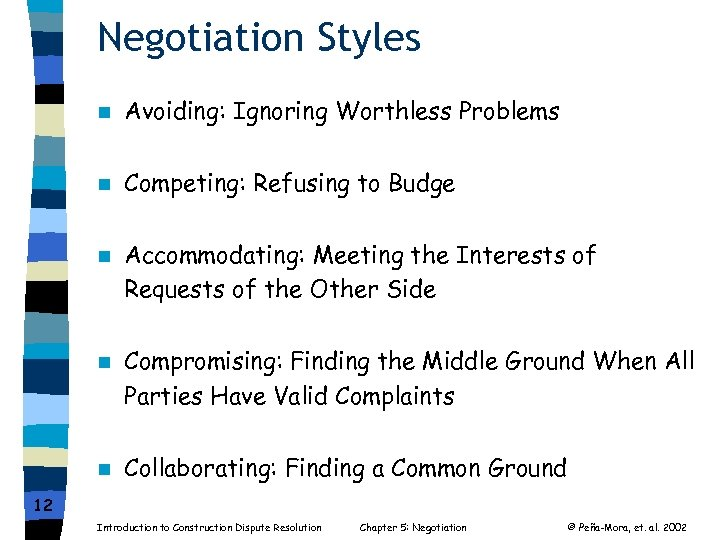 Negotiation Styles n Avoiding: Ignoring Worthless Problems n Competing: Refusing to Budge n Accommodating:
