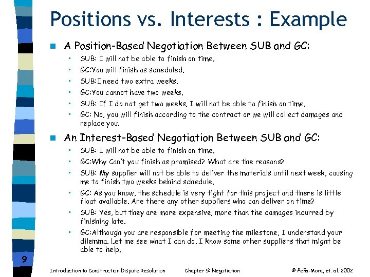 Positions vs. Interests : Example n A Position-Based Negotiation Between SUB and GC: •