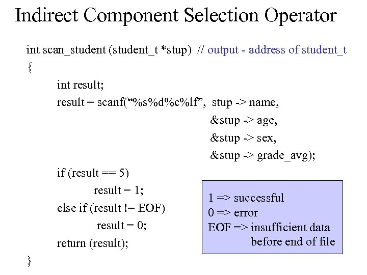 Indirect Component Selection Operator int scan_student (student_t *stup) // output - address of student_t