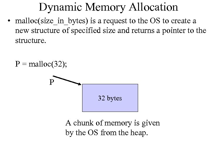 Dynamic Memory Allocation • malloc(size_in_bytes) is a request to the OS to create a