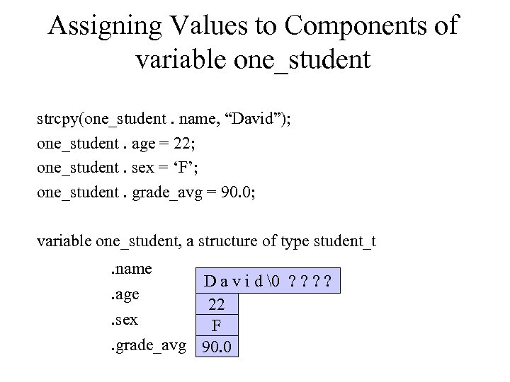 """Assigning Values to Components of variable one_student strcpy(one_student. name, """"David""""); one_student. age = 22;"""