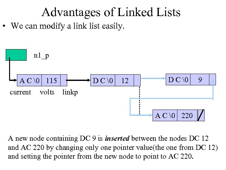 Advantages of Linked Lists • We can modify a link list easily. n 1_p