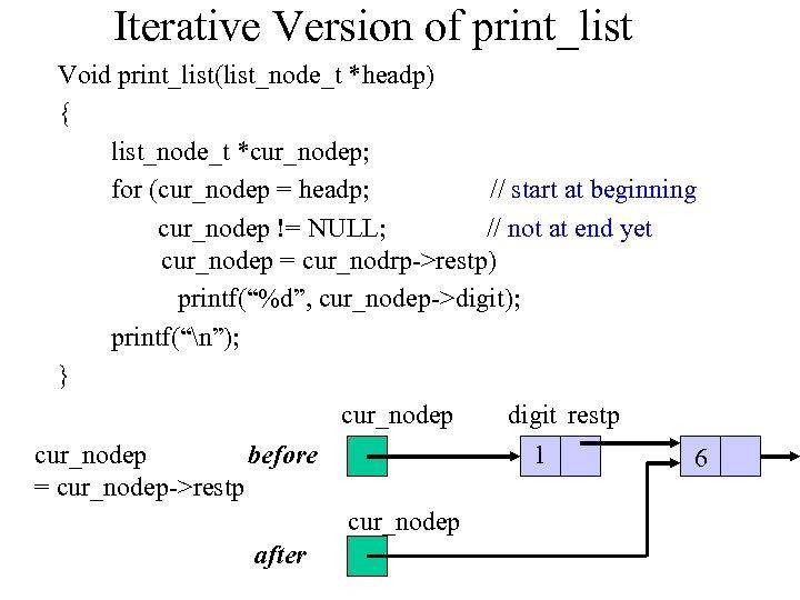 Iterative Version of print_list Void print_list(list_node_t *headp) { list_node_t *cur_nodep; for (cur_nodep = headp;