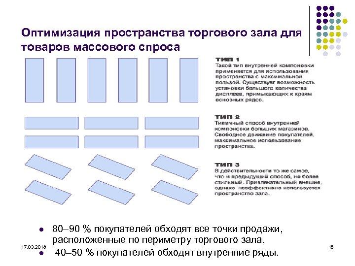 Оптимизация пространства торгового зала для товаров массового спроса l 17. 03. 2018 l 80–