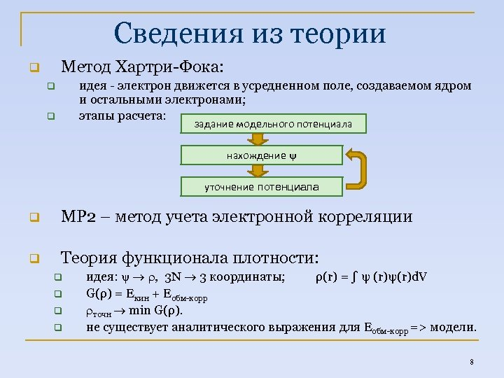 Сведения из теории Метод Хартри-Фока: q идея - электрон движется в усредненном поле, создаваемом