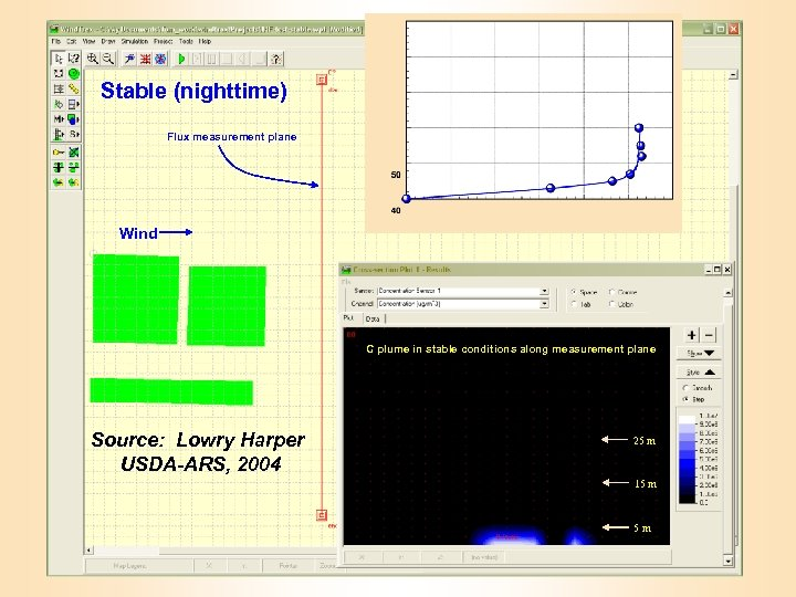 Stable (nighttime) Flux measurement plane Wind C plume in stable conditions along measurement plane