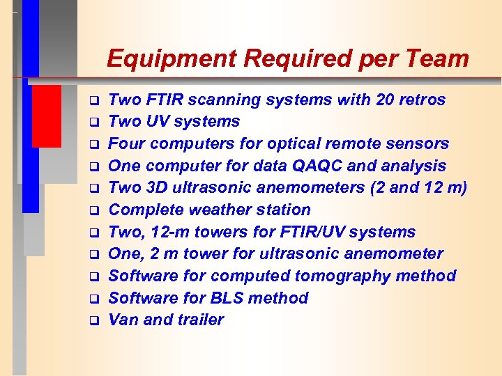 Equipment Required per Team q q q Two FTIR scanning systems with 20 retros