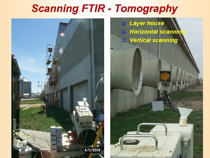 Scanning FTIR - Tomography q q q Layer house Horizontal scanning Vertical scanning